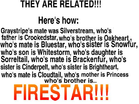 Bluestar Firestar Omg Bluestar Firestar And